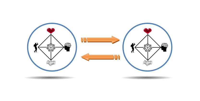 logo-La-Pentacomunicazione-un-nuovo-modello-di-comunicazione