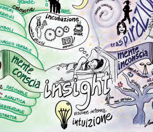 mappa-mentale-insight-Laura-Montorio